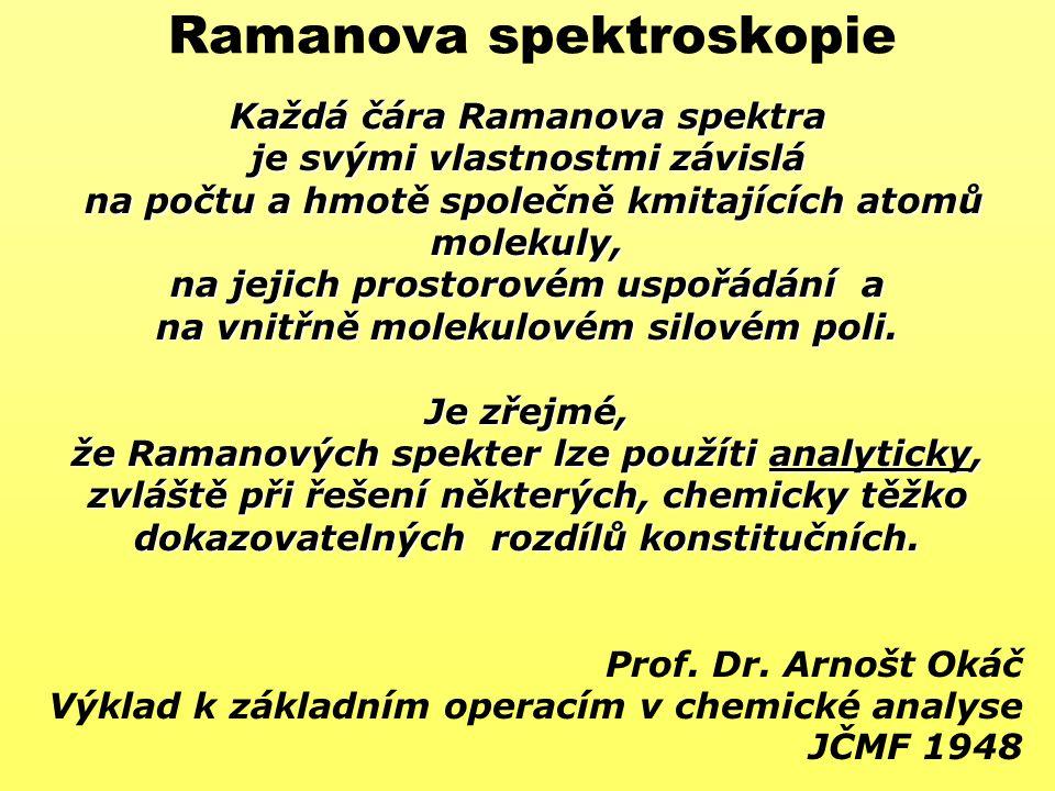 Ramanova spektroskopie Každá čára Ramanova spektra je svými vlastnostmi závislá na počtu a hmotě společně kmitajících atomů molekuly, na počtu a hmotě
