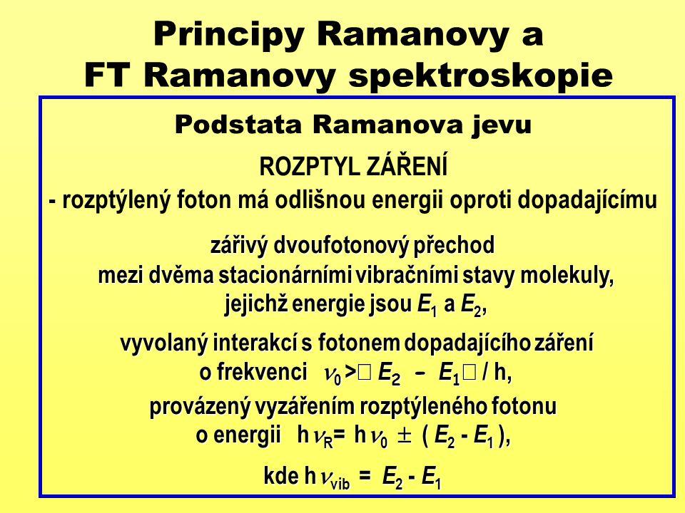 Principy Ramanovy a FT Ramanovy spektroskopie Podstata Ramanova jevu ROZPTYL ZÁŘENÍ - rozptýlený foton má odlišnou energii oproti dopadajícímu zářivý
