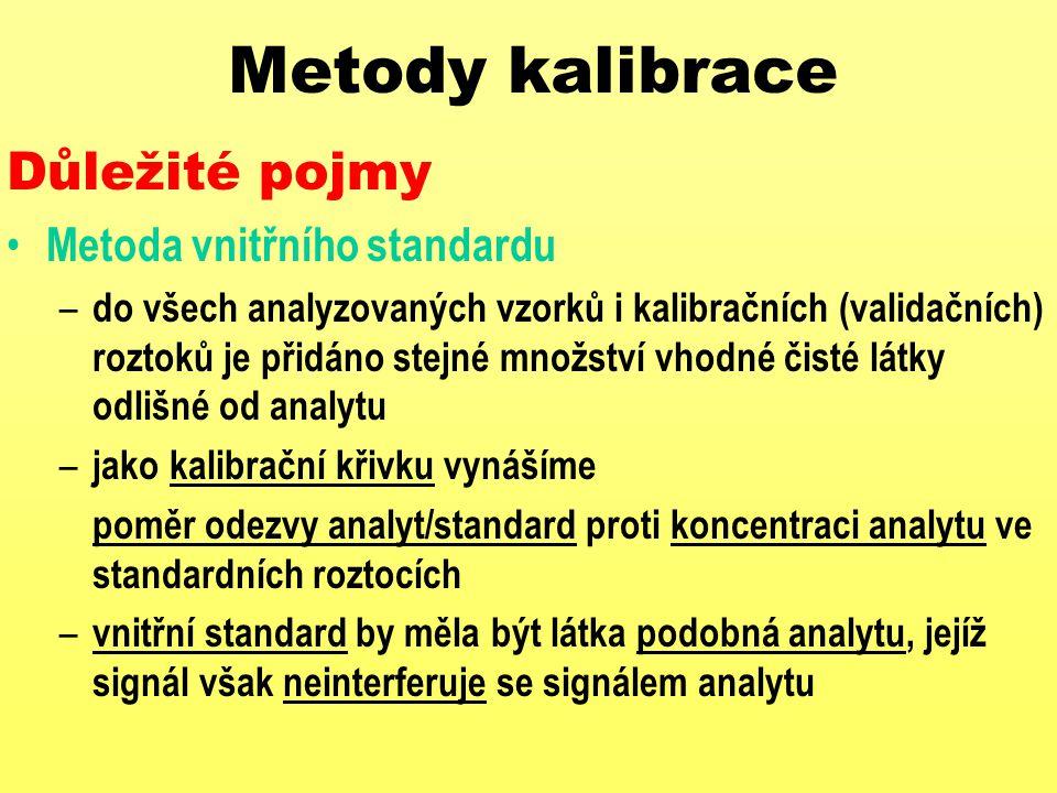 Metody kalibrace Důležité pojmy Metoda vnitřního standardu – do všech analyzovaných vzorků i kalibračních (validačních) roztoků je přidáno stejné množ