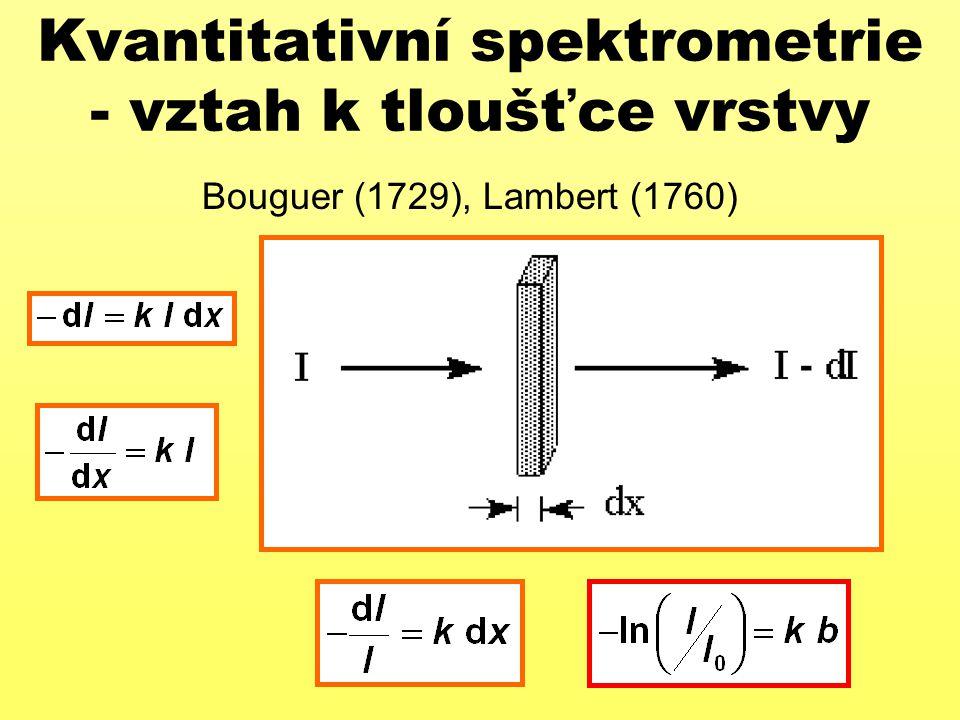 Kvantitativní spektrometrie - vztah k tloušťce vrstvy Bouguer (1729), Lambert (1760)