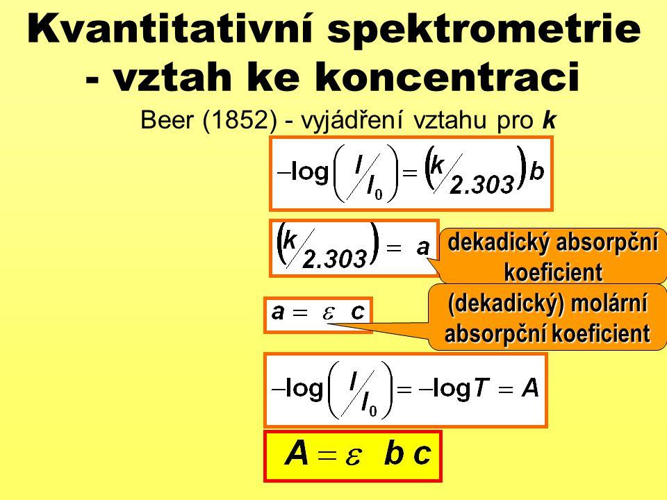 Kvantitativní spektrometrie - vztah ke koncentraci Beer (1852) - vyjádření vztahu pro k dekadický absorpční koeficient (dekadický) molární absorpční k