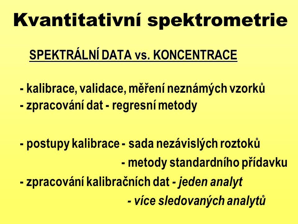 SPEKTRÁLNÍ DATA vs. KONCENTRACE - kalibrace, validace, měření neznámých vzorků - zpracování dat - regresní metody - postupy kalibrace - sada nezávislý