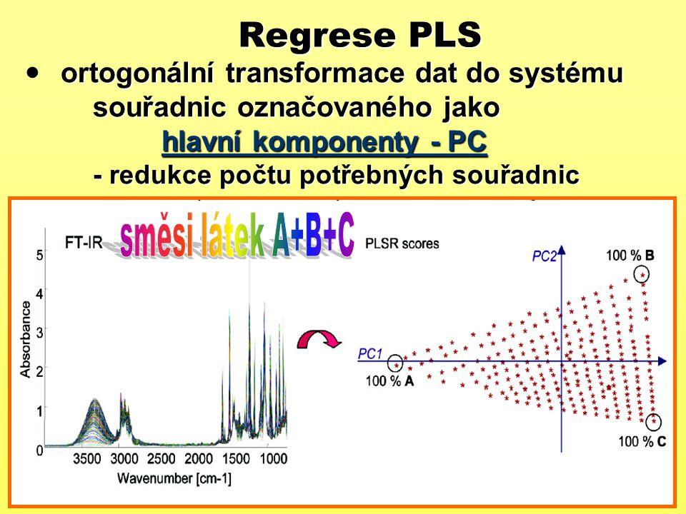 Regrese PLS ortogonální transformace dat do systému souřadnic označovaného jako hlavní komponenty - PC - redukce počtu potřebných souřadnic