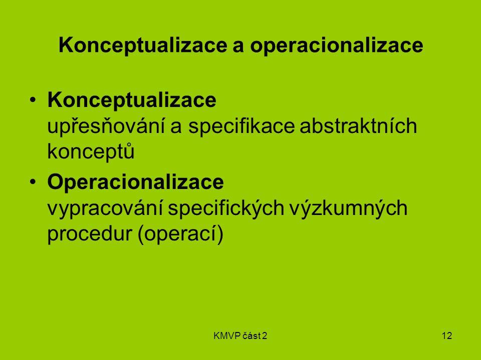 KMVP část 212 Konceptualizace a operacionalizace Konceptualizace upřesňování a specifikace abstraktních konceptů Operacionalizace vypracování specifických výzkumných procedur (operací)