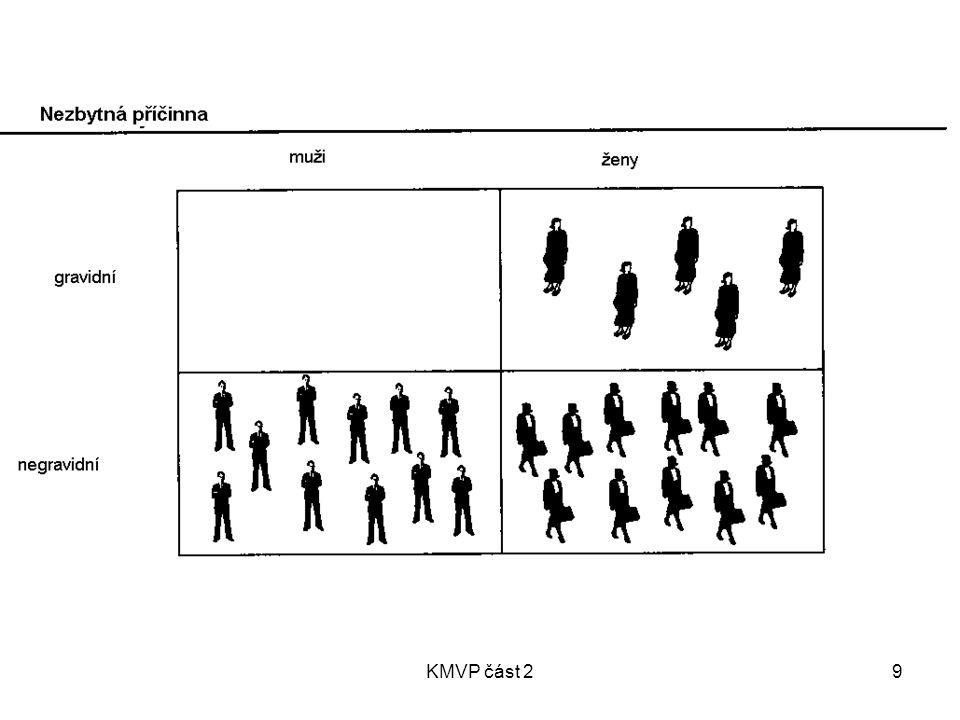 KMVP část 240 Chybně formulované otázky 6.