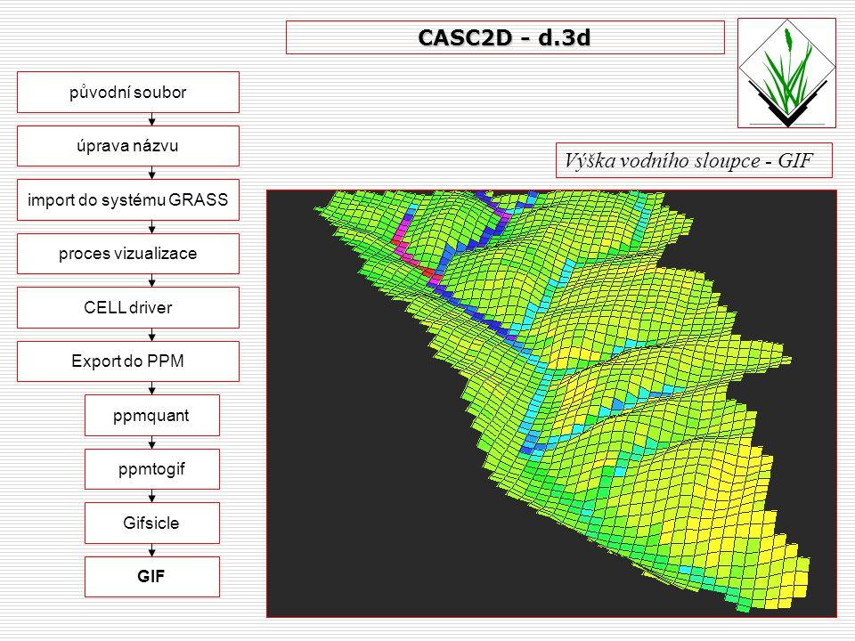 původní soubor úprava názvu import do systému GRASS proces vizualizace CELL driver Export do PPM Výška vodního sloupce - GIF ppmquant ppmtogif Gifsicle GIF CASC2D - d.3d
