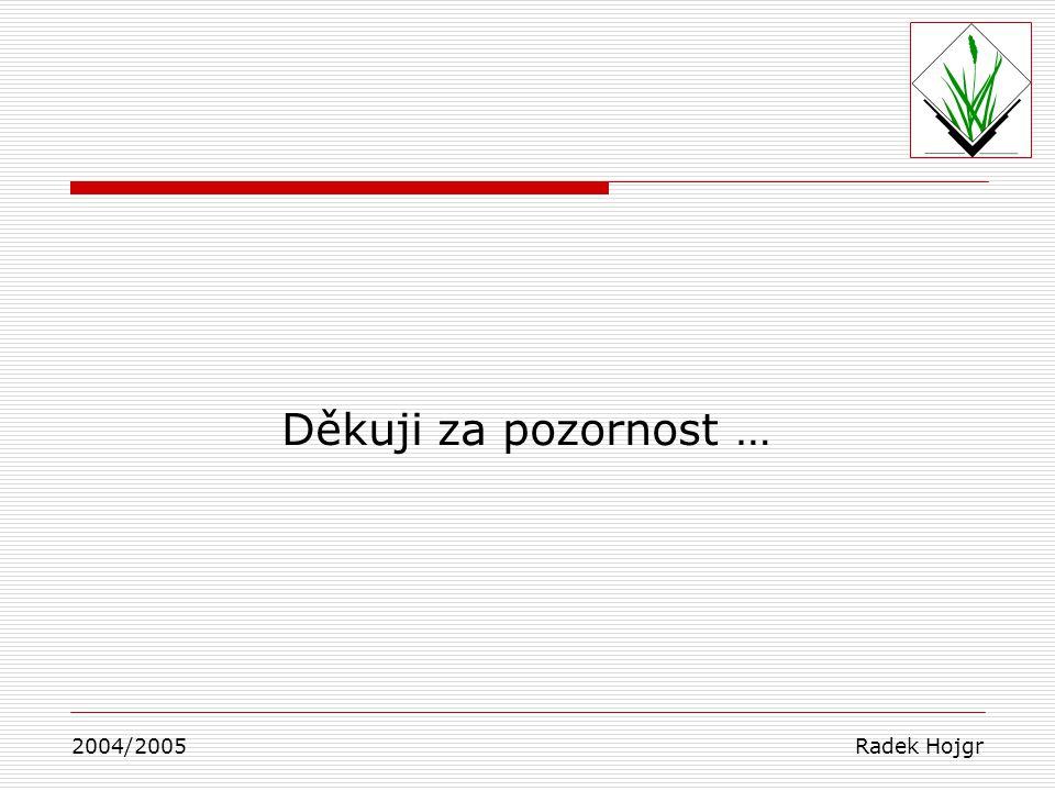 Děkuji za pozornost … 2004/2005 Radek Hojgr