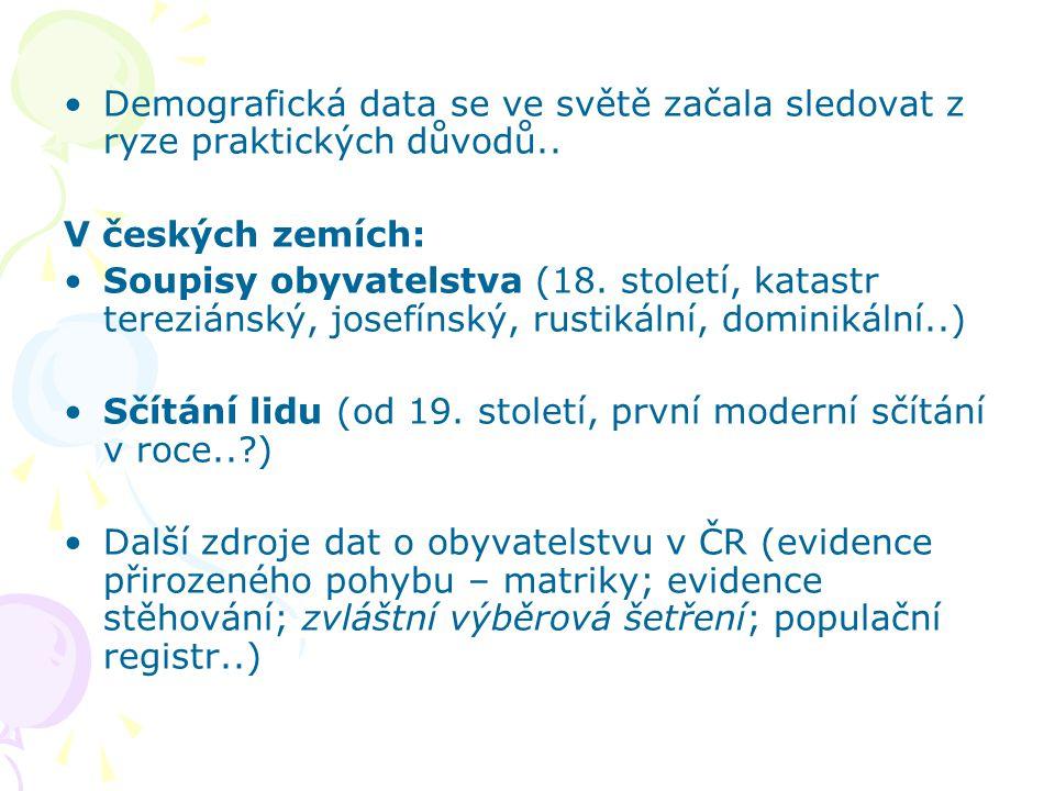 Demografická data se ve světě začala sledovat z ryze praktických důvodů.. V českých zemích: Soupisy obyvatelstva (18. století, katastr tereziánský, jo