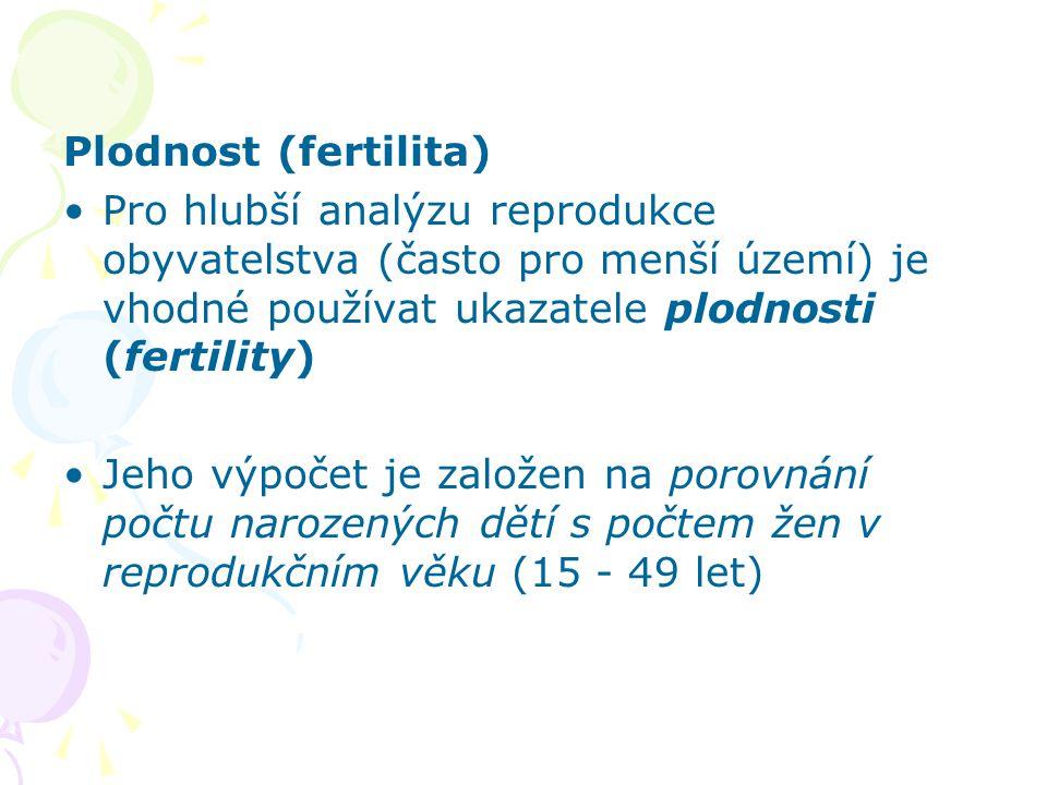 Plodnost (fertilita) Pro hlubší analýzu reprodukce obyvatelstva (často pro menší území) je vhodné používat ukazatele plodnosti (fertility) Jeho výpoče