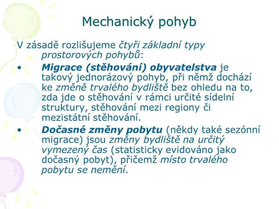 Mechanický pohyb V zásadě rozlišujeme čtyři základní typy prostorových pohybů: Migrace (stěhování) obyvatelstva je takový jednorázový pohyb, při němž