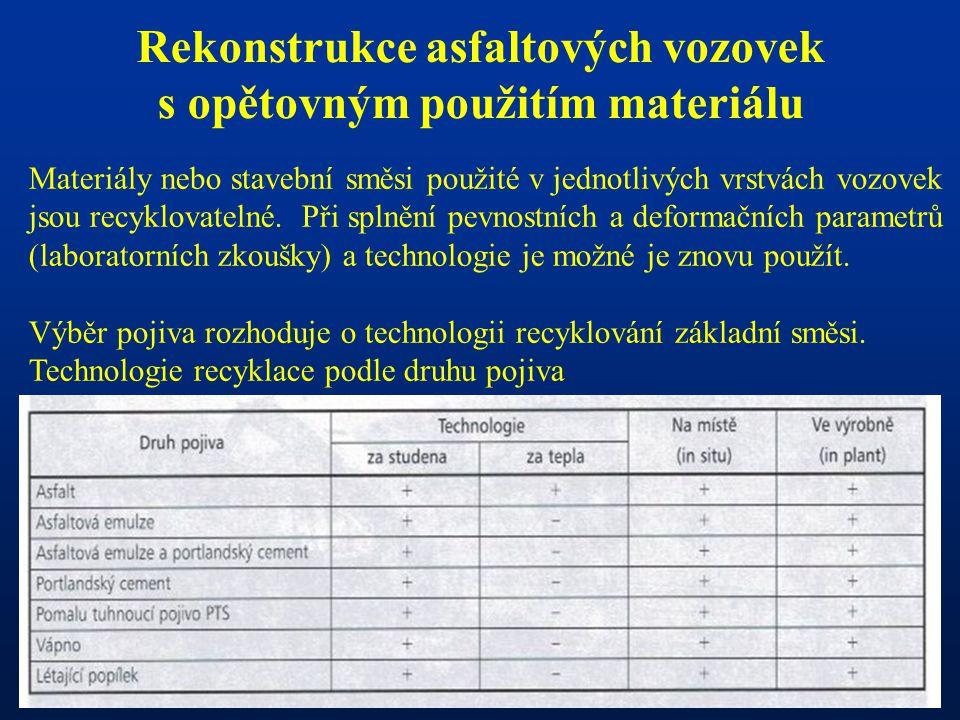 Způsoby získávání materiálů z vozovek - Vybourání celé konstrukce vozovky nebo jejích vrstev (stmelené – bagr, nakladač, rozpojovací kladivo) - Frézování – jednotlivé vrstvy (za studena, za tepla), odvoz na deponii, do obalovny Skladování R-materiálu Skladovaná původní asfaltová směs (4,5-7 % hmotnosti asf.