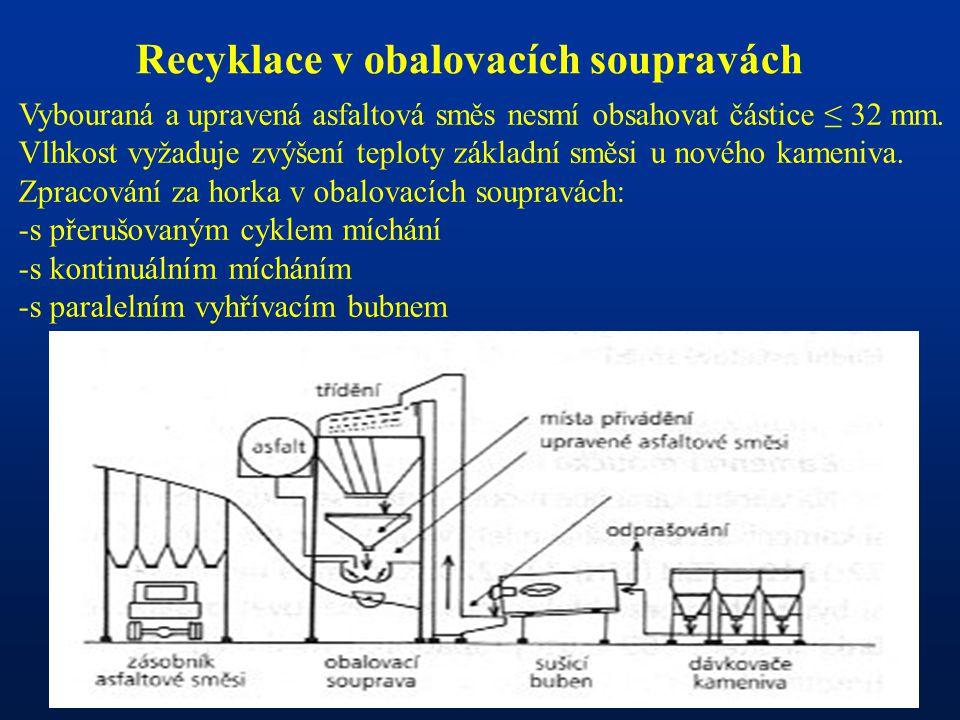 Recyklace v obalovacích soupravách Vybouraná a upravená asfaltová směs nesmí obsahovat částice ≤ 32 mm. Vlhkost vyžaduje zvýšení teploty základní směs