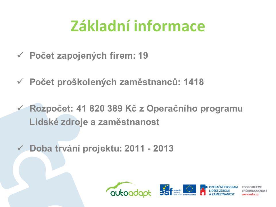 Základní informace Počet zapojených firem: 19 Počet proškolených zaměstnanců: 1418 Rozpočet: 41 820 389 Kč z Operačního programu Lidské zdroje a zaměstnanost Doba trvání projektu: 2011 - 2013
