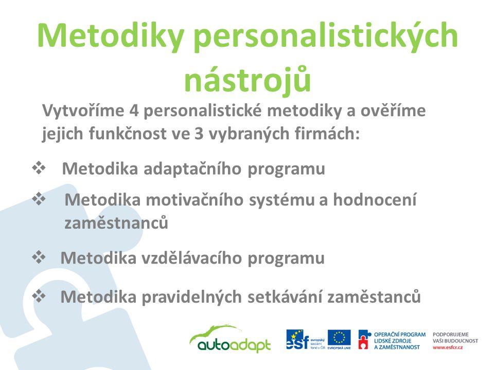 Metodiky personalistických nástrojů  Metodika adaptačního programu Vytvoříme 4 personalistické metodiky a ověříme jejich funkčnost ve 3 vybraných firmách:  Metodika motivačního systému a hodnocení zaměstnanců  Metodika vzdělávacího programu  Metodika pravidelných setkávání zaměstanců