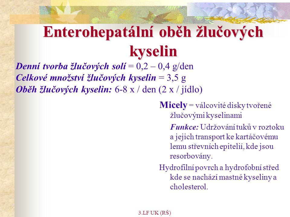 3.LF UK (RŠ) Enterohepatální oběh žlučových kyselin Micely = válcovité disky tvořené žlučovými kyselinami Funkce: Udržování tuků v roztoku a jejich transport ke kartáčovému lemu střevních epitelií, kde jsou resorbovány.