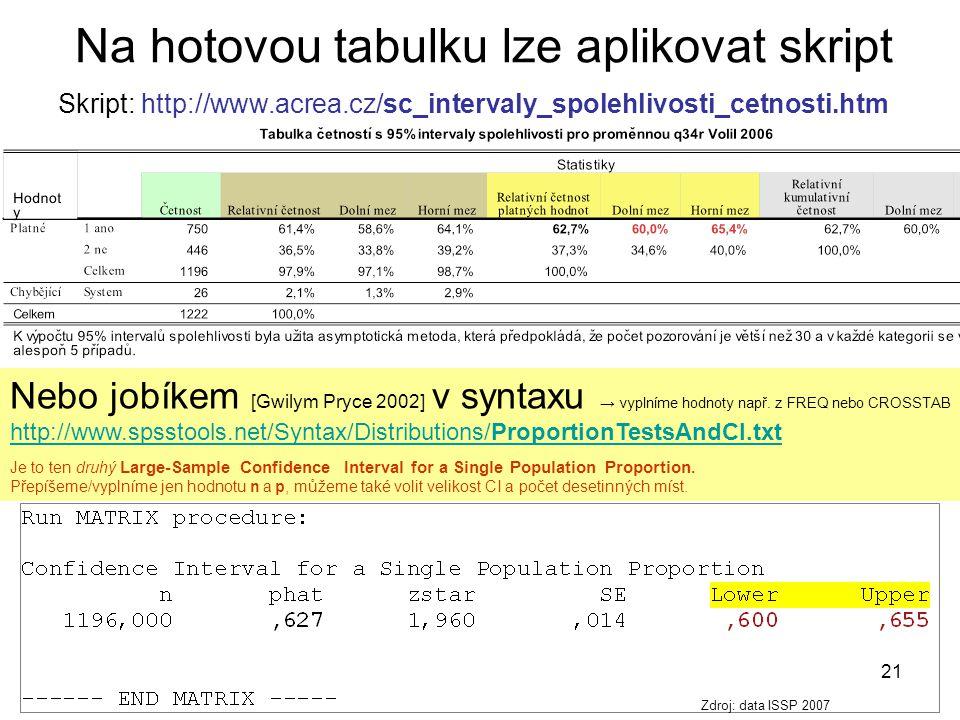 21 Na hotovou tabulku lze aplikovat skript Skript: http://www.acrea.cz/sc_intervaly_spolehlivosti_cetnosti.htm Nebo jobíkem [Gwilym Pryce 2002] v synt