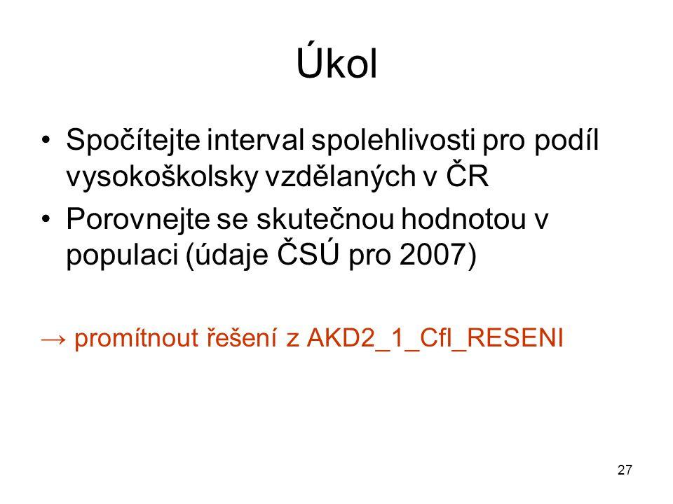 27 Úkol Spočítejte interval spolehlivosti pro podíl vysokoškolsky vzdělaných v ČR Porovnejte se skutečnou hodnotou v populaci (údaje ČSÚ pro 2007) → p