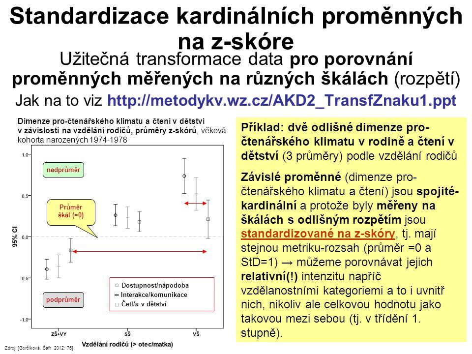 Standardizace kardinálních proměnných na z-skóre Užitečná transformace data pro porovnání proměnných měřených na různých škálách (rozpětí) Jak na to v