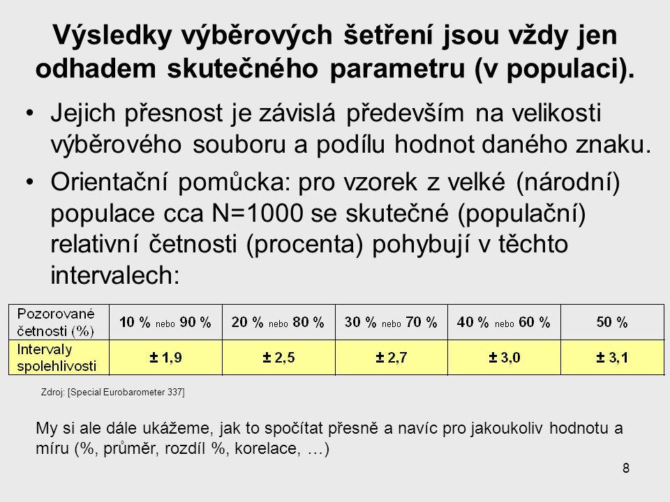 8 Výsledky výběrových šetření jsou vždy jen odhadem skutečného parametru (v populaci). Jejich přesnost je závislá především na velikosti výběrového so