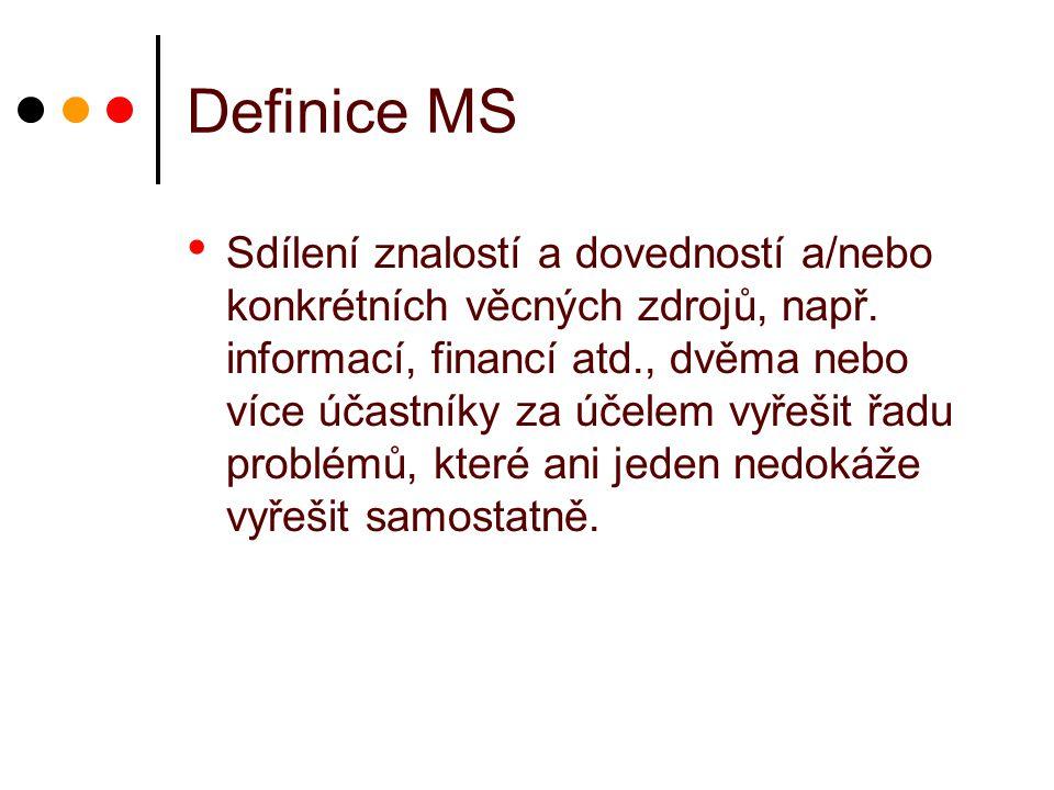 Definice MS Sdílení znalostí a dovedností a/nebo konkrétních věcných zdrojů, např. informací, financí atd., dvěma nebo více účastníky za účelem vyřeši