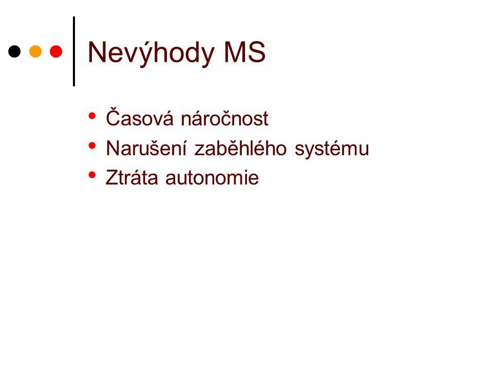 MS v praxi 1x týdně schůze všech profesí 1 vedoucí schůze Výběr klientů, kteří potřebují MS přístup Průběžné sedánky, předávání služeb Spolupráce mezi organizacemi (nemocnice vs.