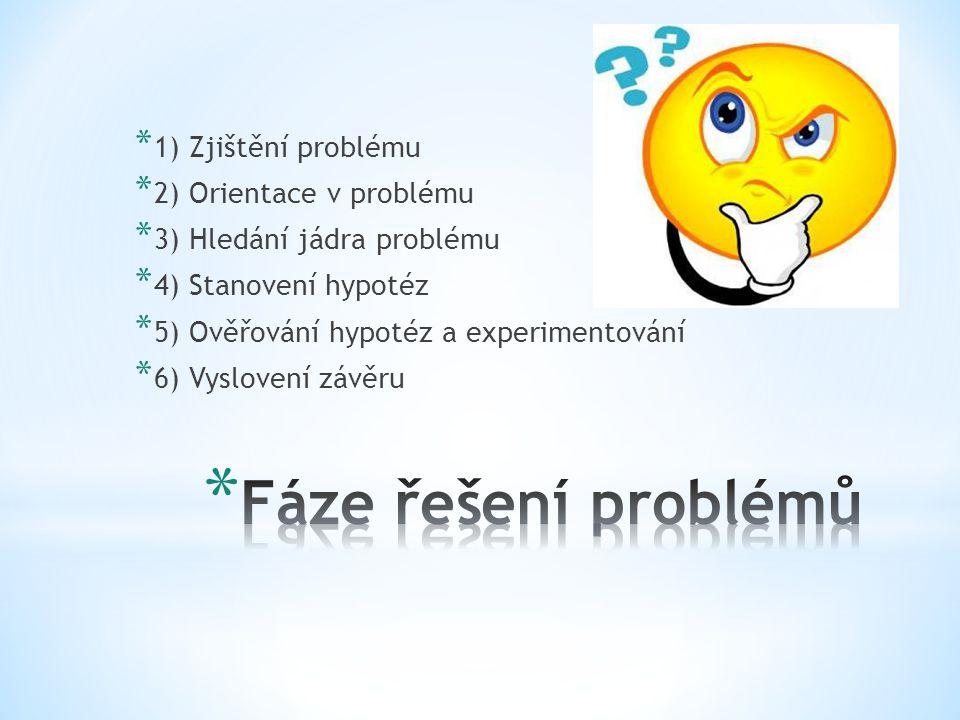 * 1) Zjištění problému * 2) Orientace v problému * 3) Hledání jádra problému * 4) Stanovení hypotéz * 5) Ověřování hypotéz a experimentování * 6) Vysl