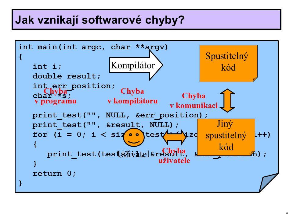 4 Jak vznikají softwarové chyby.