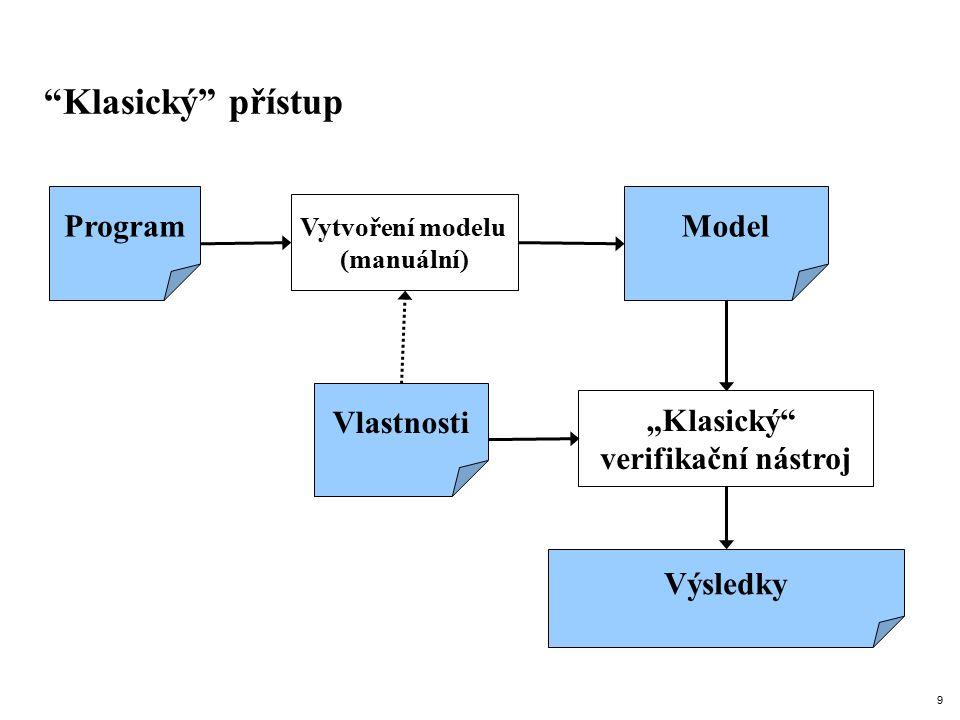 """9 """"Klasický verifikační nástroj Vytvoření modelu (manuální) Program Vlastnosti Model Výsledky Klasický přístup"""