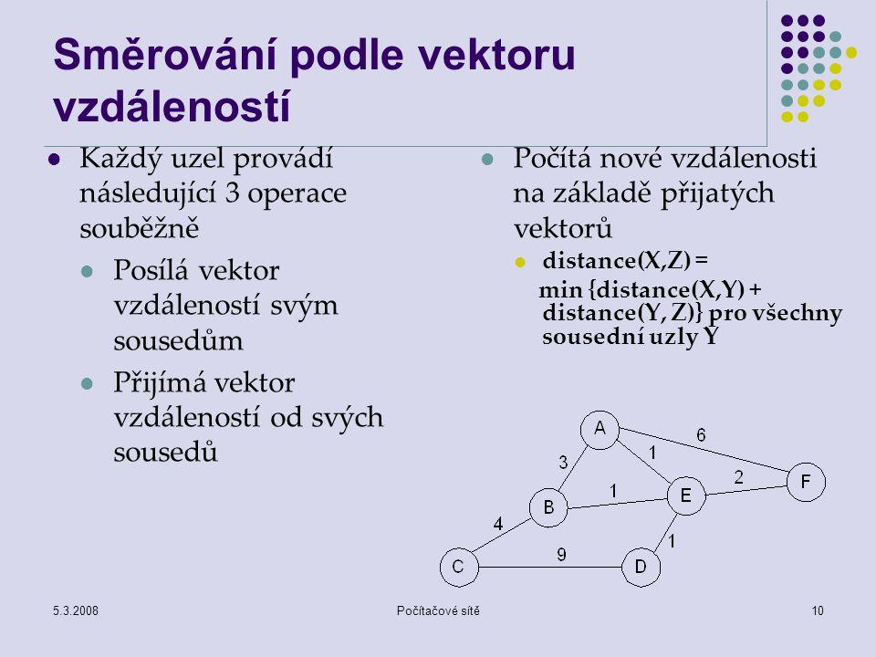 5.3.2008Počítačové sítě10 Směrování podle vektoru vzdáleností Každý uzel provádí následující 3 operace souběžně Posílá vektor vzdáleností svým sousedů
