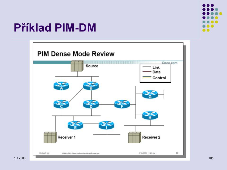 5.3.2008Počítačové sítě105 Příklad PIM-DM