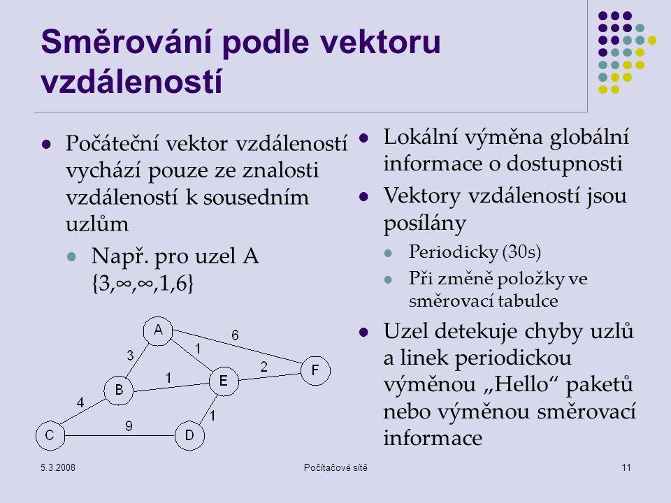 5.3.2008Počítačové sítě11 Směrování podle vektoru vzdáleností Počáteční vektor vzdáleností vychází pouze ze znalosti vzdáleností k sousedním uzlům Nap