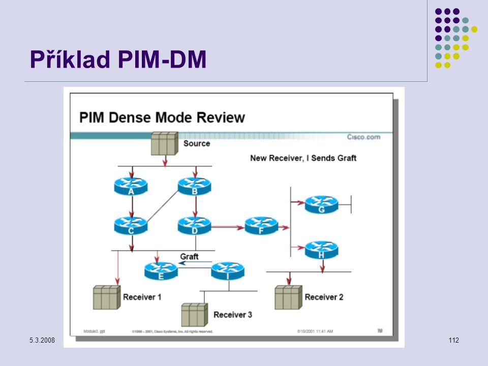 5.3.2008Počítačové sítě112 Příklad PIM-DM