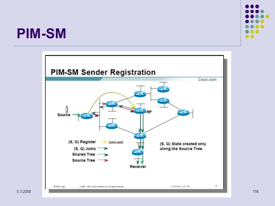 5.3.2008Počítačové sítě116 PIM-SM