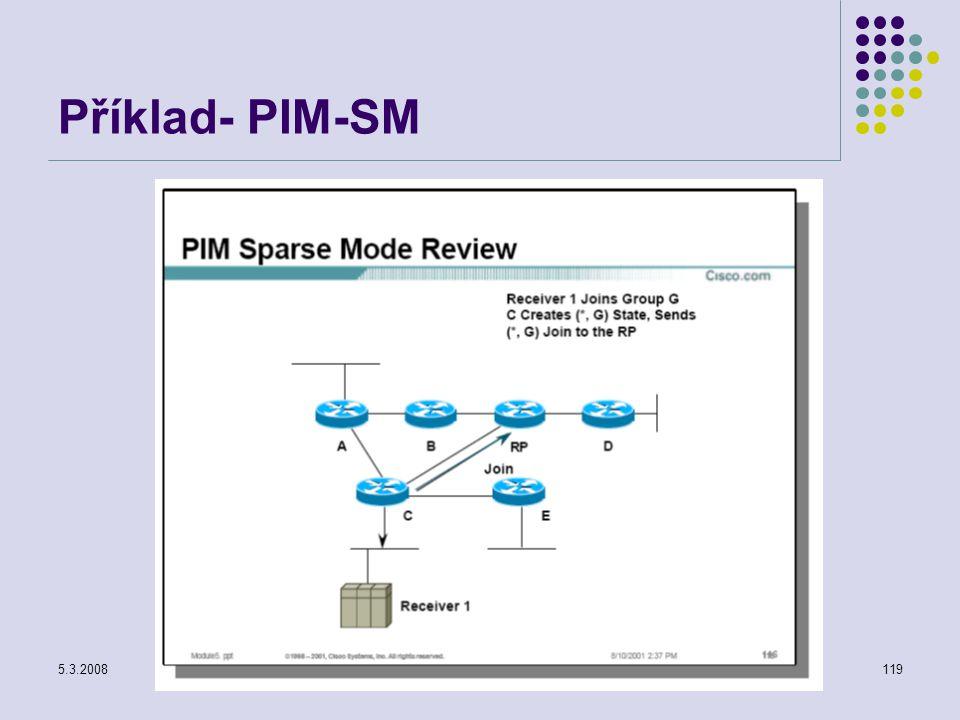 5.3.2008Počítačové sítě119 Příklad- PIM-SM