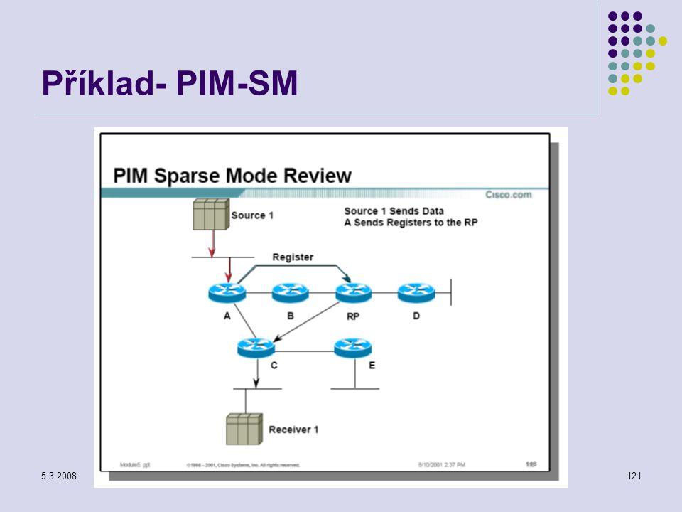 5.3.2008Počítačové sítě121 Příklad- PIM-SM