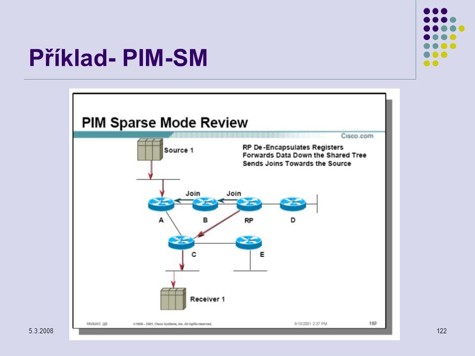 5.3.2008Počítačové sítě122 Příklad- PIM-SM