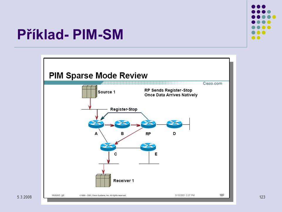 5.3.2008Počítačové sítě123 Příklad- PIM-SM