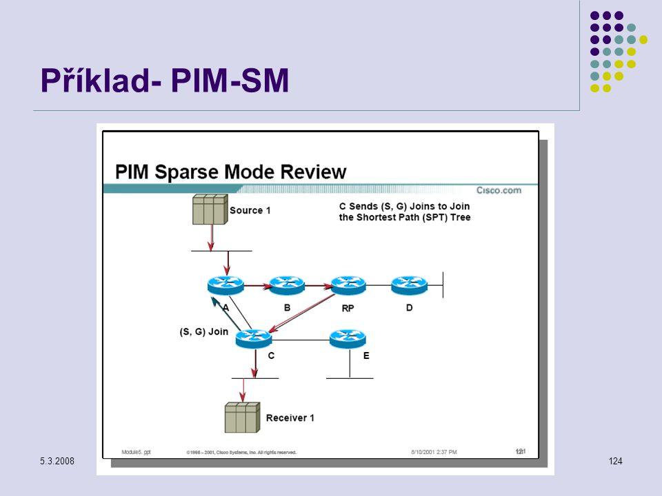 5.3.2008Počítačové sítě124 Příklad- PIM-SM
