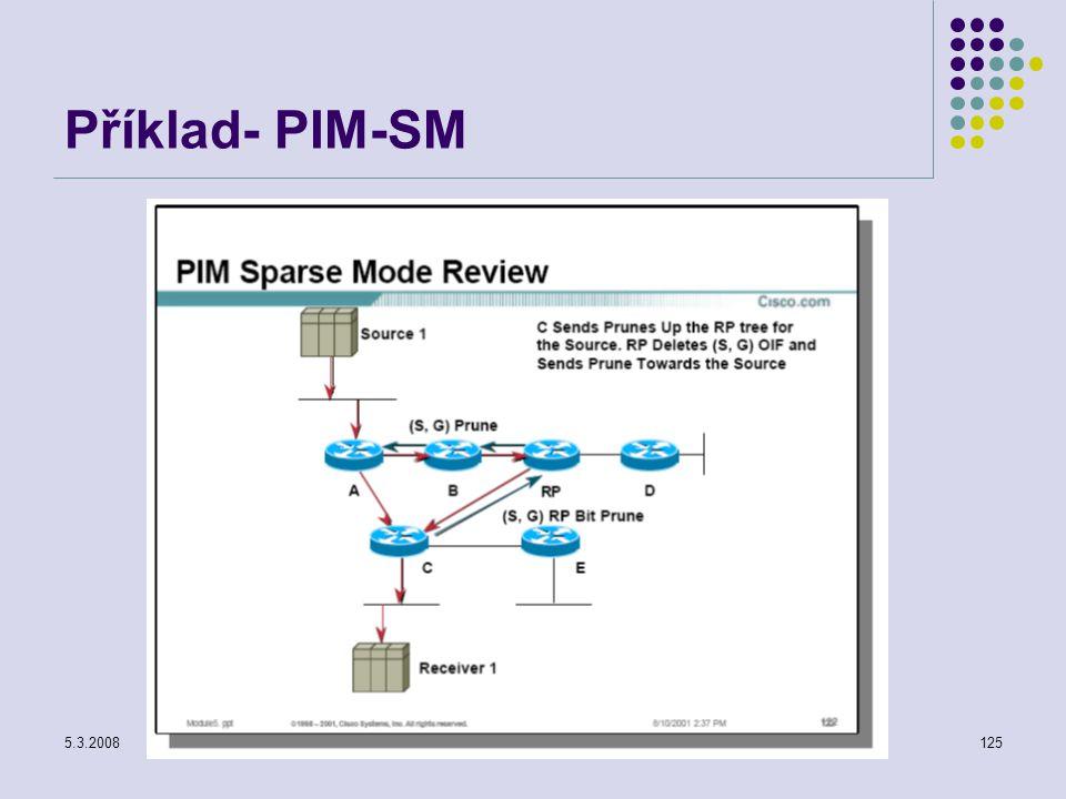 5.3.2008Počítačové sítě125 Příklad- PIM-SM