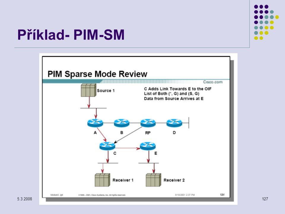 5.3.2008Počítačové sítě127 Příklad- PIM-SM