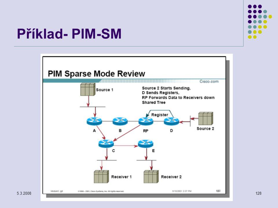 5.3.2008Počítačové sítě128 Příklad- PIM-SM