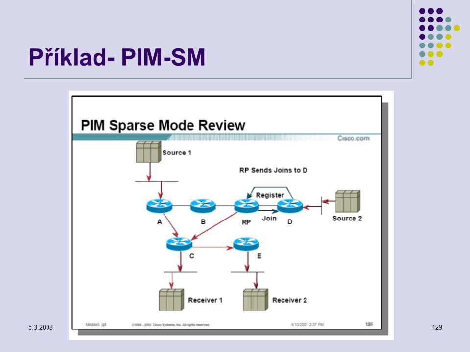 5.3.2008Počítačové sítě129 Příklad- PIM-SM