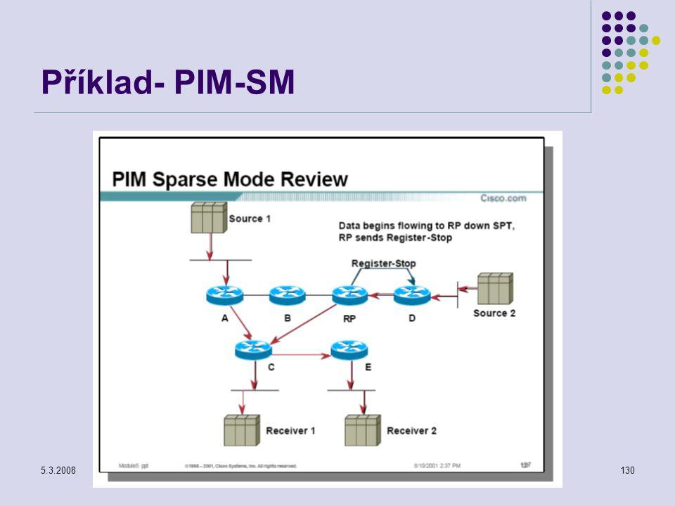 5.3.2008Počítačové sítě130 Příklad- PIM-SM