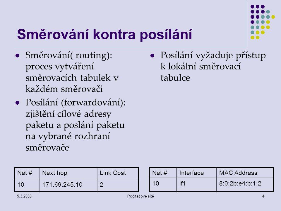 5.3.2008Počítačové sítě4 Směrování kontra posílání Směrování( routing): proces vytváření směrovacích tabulek v každém směrovači Posílání (forwardování