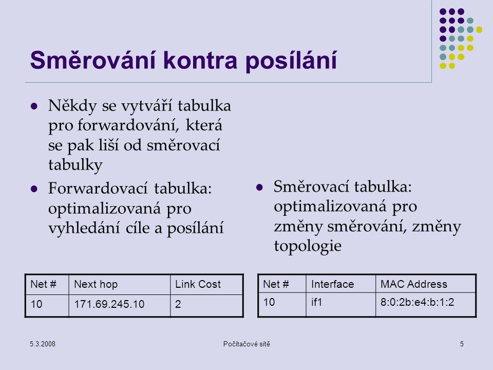 5.3.2008Počítačové sítě5 Směrování kontra posílání Někdy se vytváří tabulka pro forwardování, která se pak liší od směrovací tabulky Forwardovací tabu