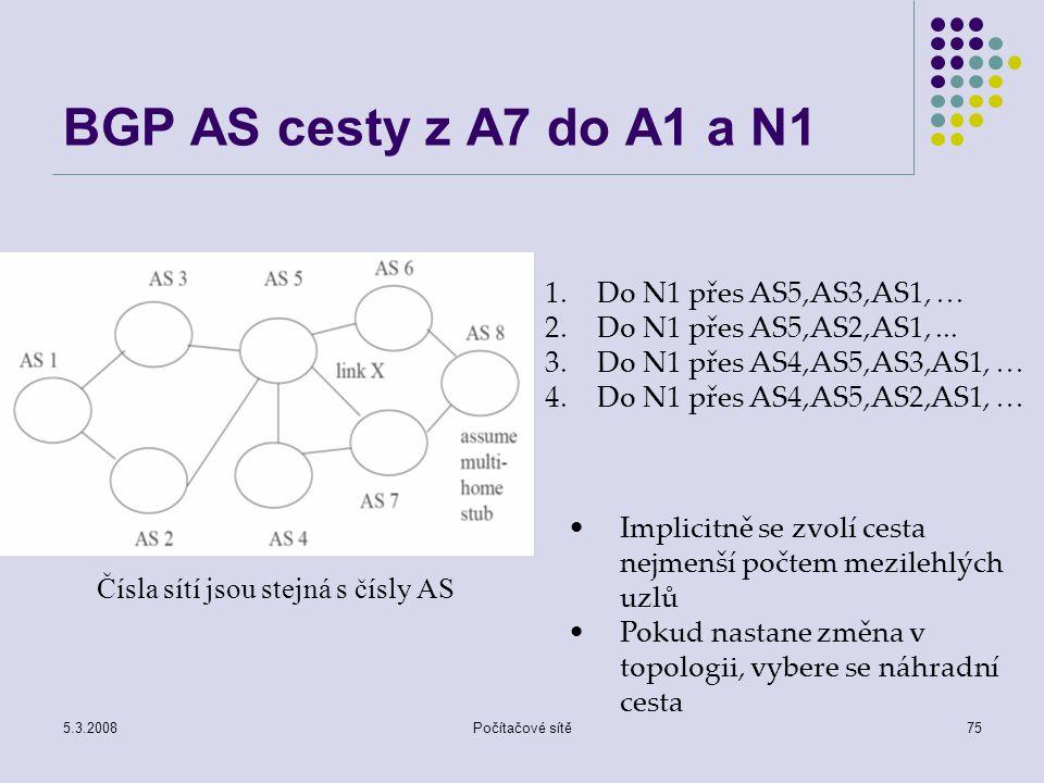 5.3.2008Počítačové sítě75 BGP AS cesty z A7 do A1 a N1 1.Do N1 přes AS5,AS3,AS1, … 2.Do N1 přes AS5,AS2,AS1,... 3.Do N1 přes AS4,AS5,AS3,AS1, … 4.Do N
