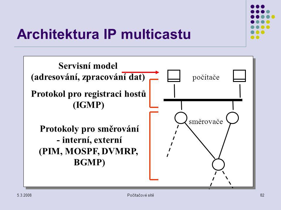 5.3.2008Počítačové sítě82 Architektura IP multicastu počítače směrovače Protokol pro registraci hostů (IGMP) Protokoly pro směrování - interní, extern