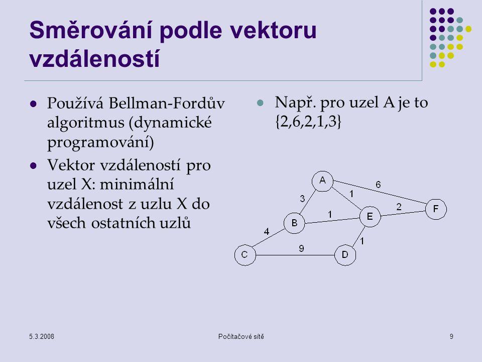 5.3.2008Počítačové sítě9 Směrování podle vektoru vzdáleností Používá Bellman-Fordův algoritmus (dynamické programování) Vektor vzdáleností pro uzel X: