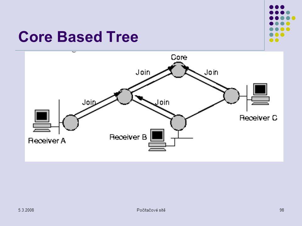 5.3.2008Počítačové sítě98 Core Based Tree