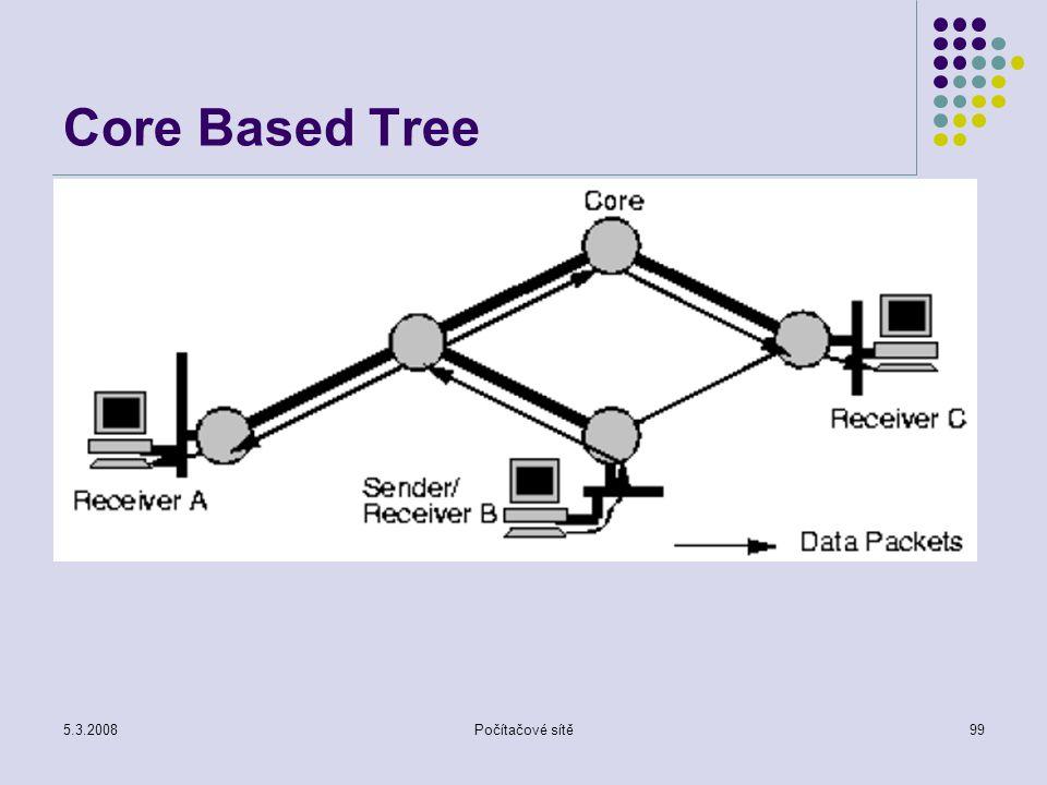 5.3.2008Počítačové sítě99 Core Based Tree